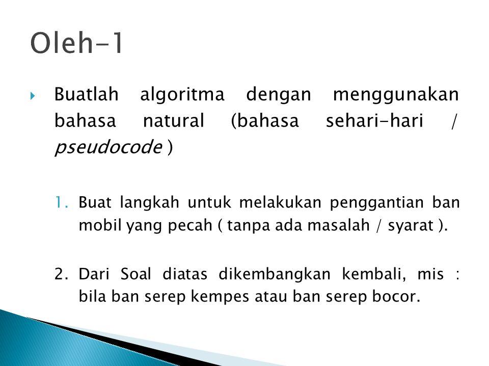 Oleh-1  Buatlah algoritma dengan menggunakan bahasa natural (bahasa sehari-hari / pseudocode ) 1.Buat langkah untuk melakukan penggantian ban mobil y