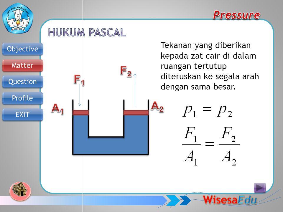 Tekanan yang diberikan kepada zat cair di dalam ruangan tertutup diteruskan ke segala arah dengan sama besar.
