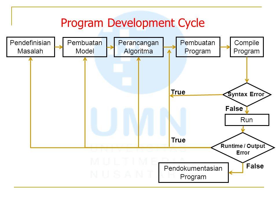 Pendefinisian Masalah Pembuatan Model Perancangan Algoritma Pembuatan Program Compile Program Run Pendokumentasian Program Syntax Error Runtime / Outp