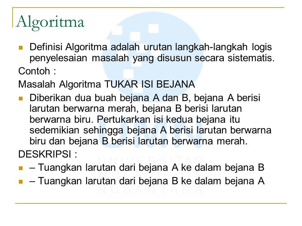 Algoritma Definisi Algoritma adalah urutan langkah-langkah logis penyelesaian masalah yang disusun secara sistematis. Contoh : Masalah Algoritma TUKAR