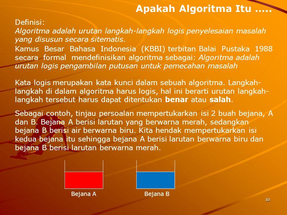 Apakah Algoritma Itu ….. Definisi: Algoritma adalah urutan langkah-langkah logis penyelesaian masalah yang disusun secara sitematis. Kata logis merupa