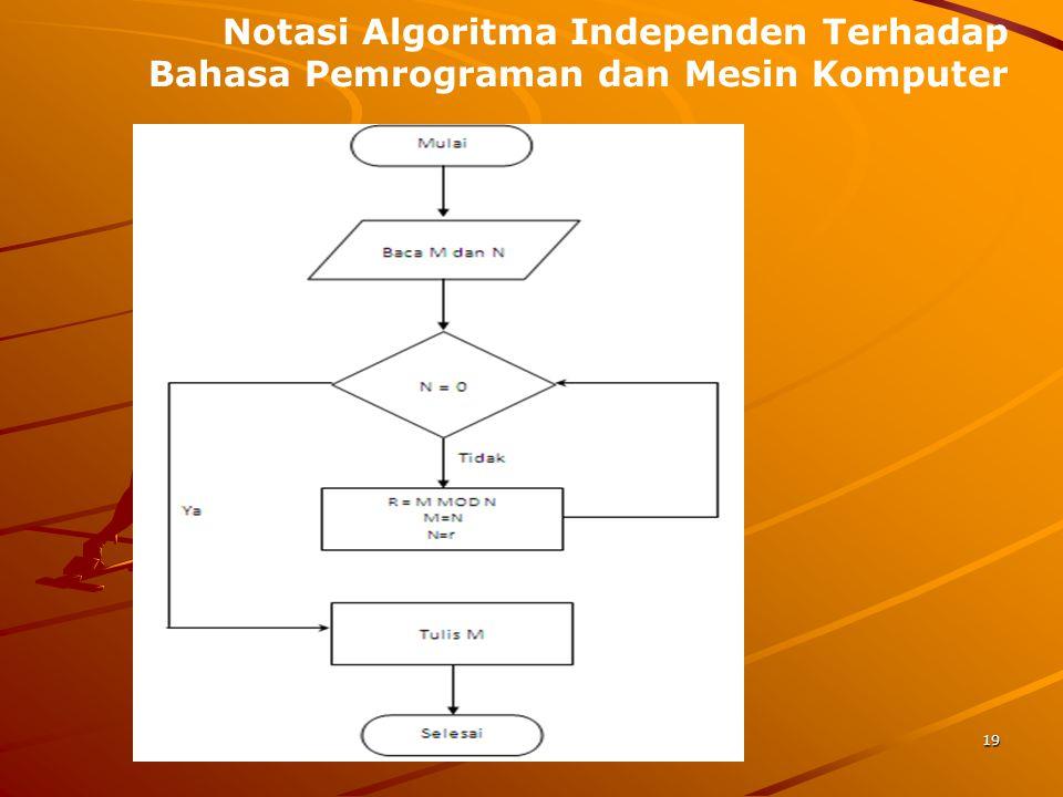 Notasi Algoritma Independen Terhadap Bahasa Pemrograman dan Mesin Komputer 19