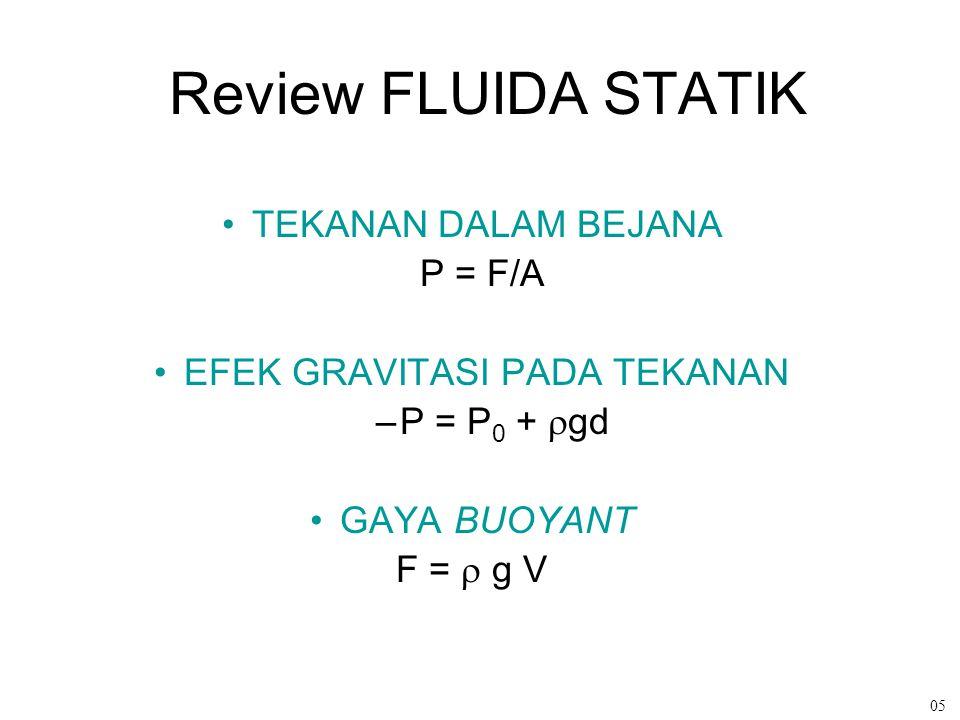 Review FLUIDA STATIK TEKANAN DALAM BEJANA P = F/A EFEK GRAVITASI PADA TEKANAN –P = P 0 +  gd GAYA BUOYANT F =  g V 05