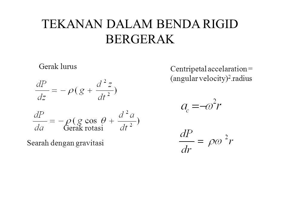 TEKANAN DALAM BENDA RIGID BERGERAK Gerak lurus Gerak rotasi Centripetal accelaration = (angular velocity) 2.radius Searah dengan gravitasi