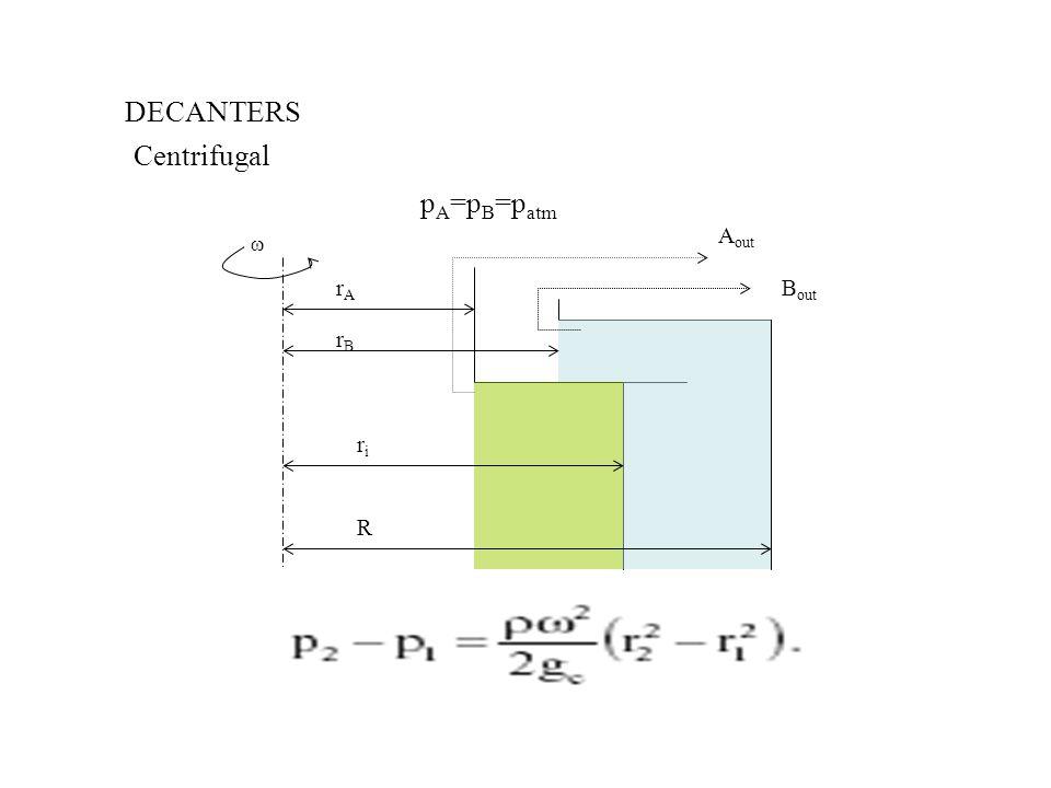 DECANTERS Centrifugal  A out B out rArA rBrB riri R p A =p B =p atm