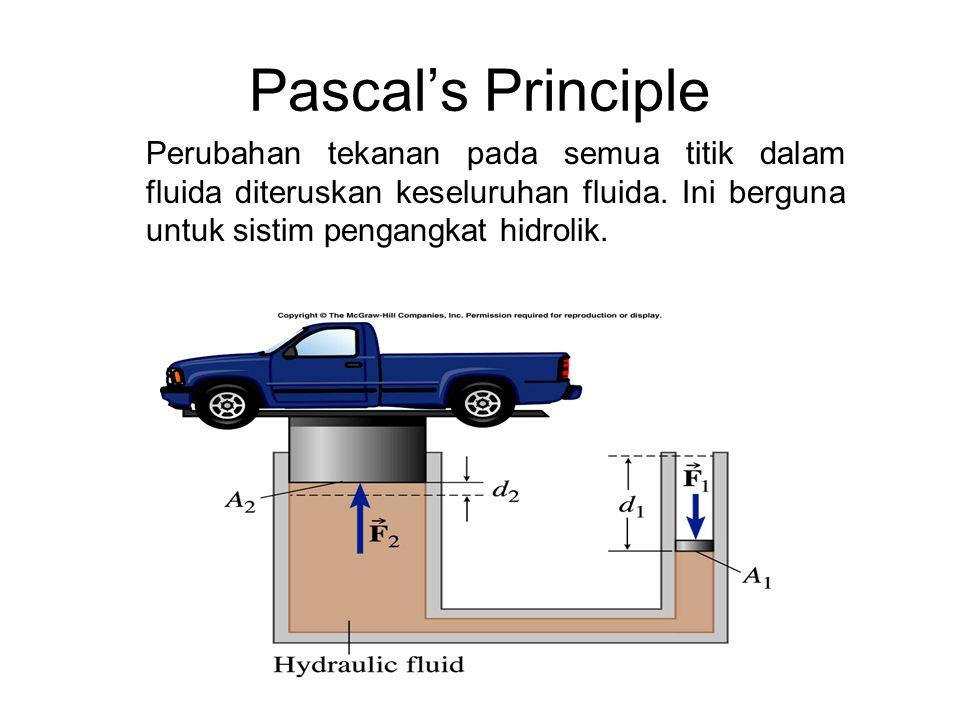 Pascal's Principle Perubahan tekanan pada semua titik dalam fluida diteruskan keseluruhan fluida. Ini berguna untuk sistim pengangkat hidrolik.