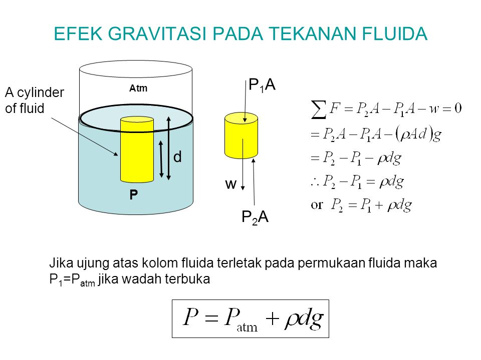ARCHIMEDES' PRINCIPLE Buoyant Force (F B ) –weight of fluid displaced –F B =  fluid V displaced g –F g = mg =  object V object g –object sinks if  object >  fluid –object floats if  object <  fluid If object floats… –F B = F g –Therefore:  fluid g V displ.