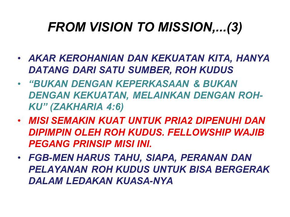 "FROM VISION TO MISSION,...(3) AKAR KEROHANIAN DAN KEKUATAN KITA, HANYA DATANG DARI SATU SUMBER, ROH KUDUS ""BUKAN DENGAN KEPERKASAAN & BUKAN DENGAN KEK"