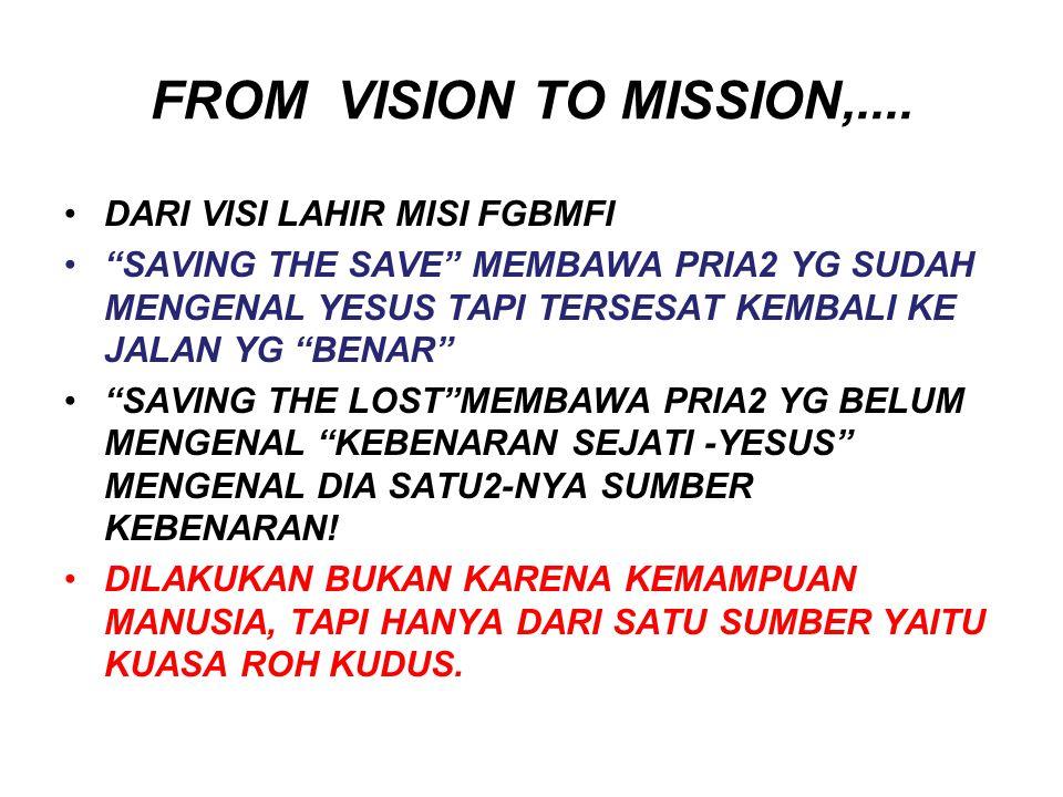 """FROM VISION TO MISSION,.... DARI VISI LAHIR MISI FGBMFI """"SAVING THE SAVE"""" MEMBAWA PRIA2 YG SUDAH MENGENAL YESUS TAPI TERSESAT KEMBALI KE JALAN YG """"BEN"""