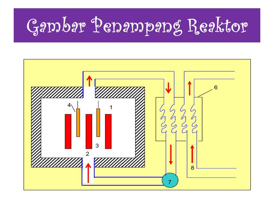 Bentuk susunan matriks batang bahan bakar dapat pula berupa matriks 6 x 6 atau 9 x 9.