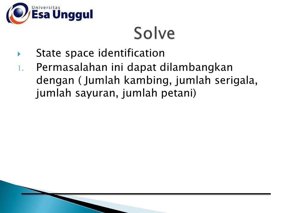  State space identification 1. Permasalahan ini dapat dilambangkan dengan ( Jumlah kambing, jumlah serigala, jumlah sayuran, jumlah petani)