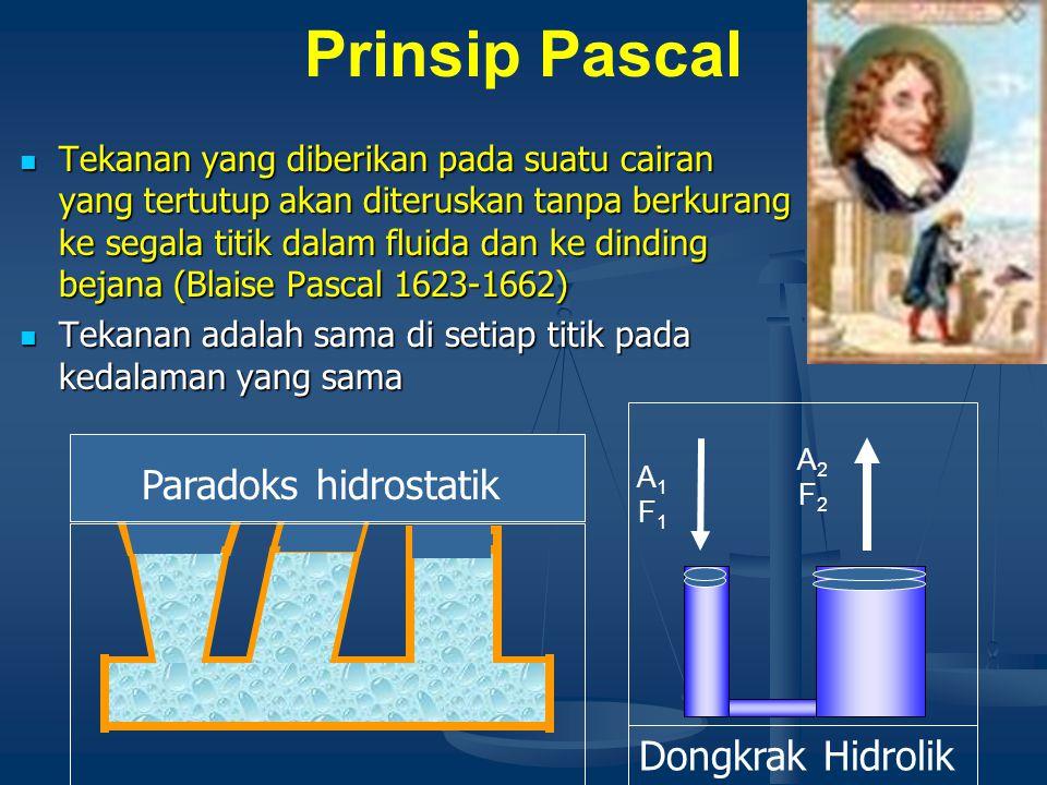 TEKANAN DALAM ZAT CAIR P = Po +  hg P0P0 P h Contoh Hitunglah tekanan total yang dialami sebuah benda yang tercelup dalam sumur pada ke dalaman 10 m