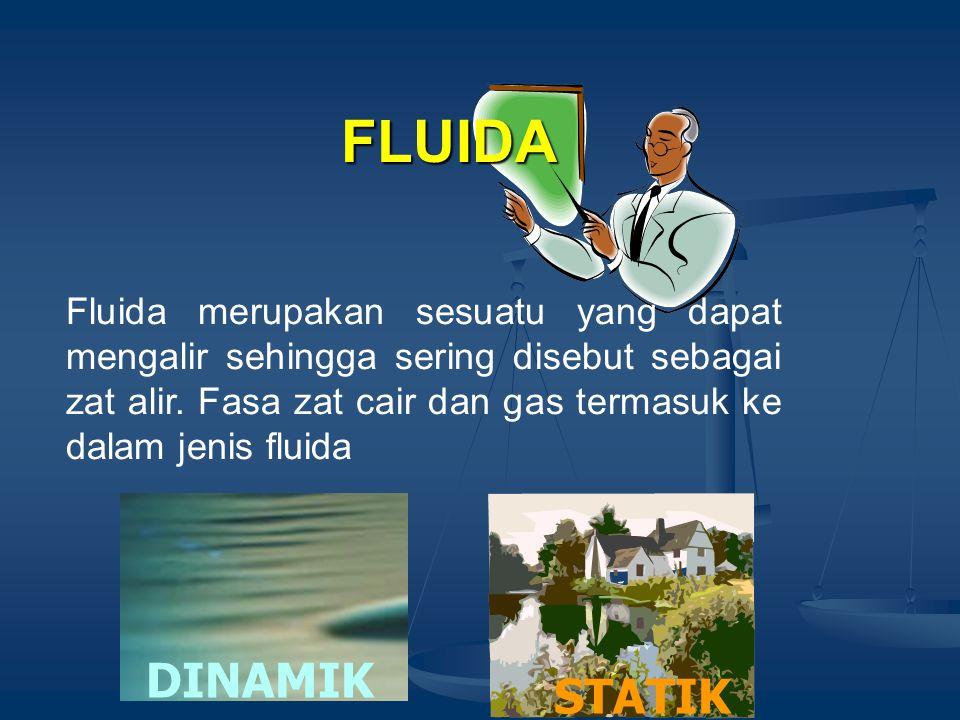 Staf Pengajar Fisika Departemen Fisika, FMIPA, IPB http://bima.ipb.ac.id/~tpb-ipb/materi