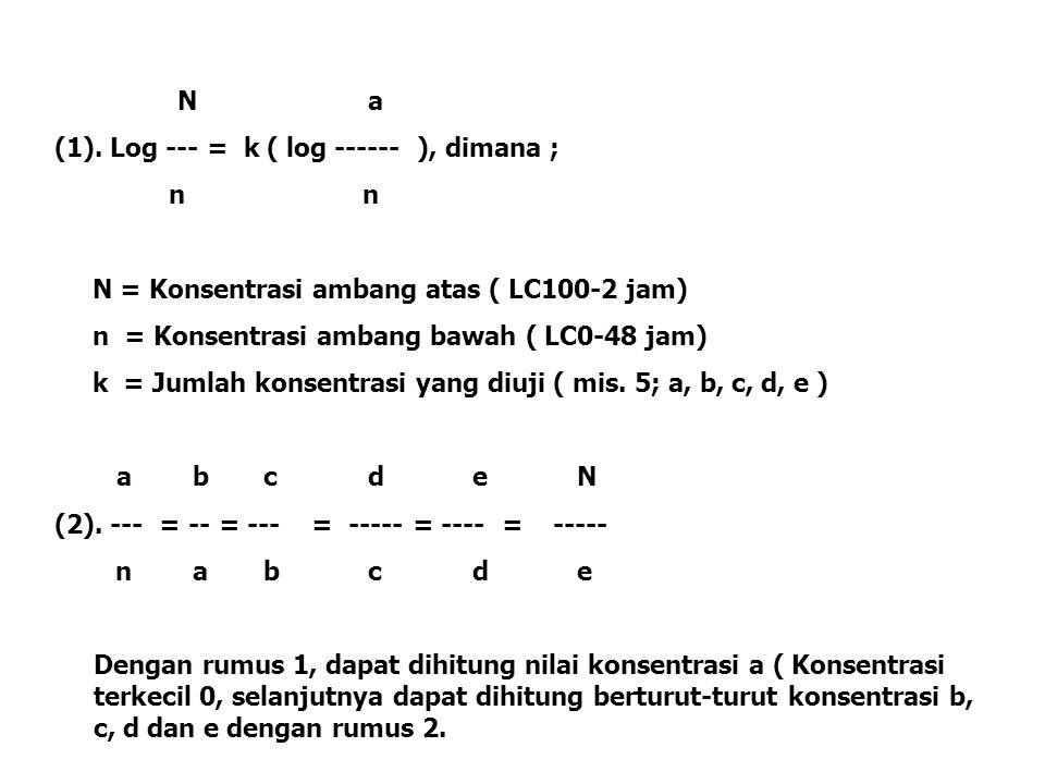 Na (1). Log --- = k ( log ------ ), dimana ; n n N = Konsentrasi ambang atas ( LC100-2 jam) n = Konsentrasi ambang bawah ( LC0-48 jam) k = Jumlah kons