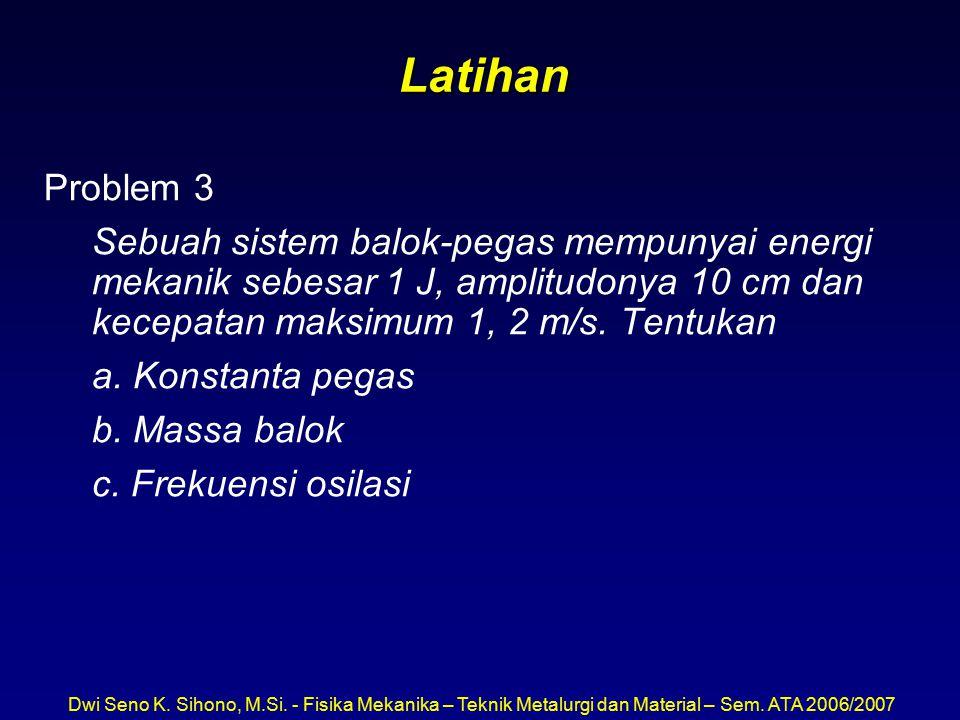 Dwi Seno K. Sihono, M.Si. - Fisika Mekanika – Teknik Metalurgi dan Material – Sem. ATA 2006/2007 Latihan Problem 3 Sebuah sistem balok-pegas mempunyai