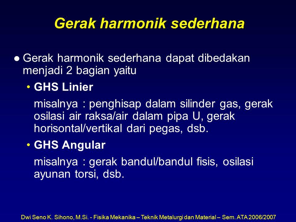 Dwi Seno K. Sihono, M.Si. - Fisika Mekanika – Teknik Metalurgi dan Material – Sem. ATA 2006/2007 Gerak harmonik sederhana l Gerak harmonik sederhana d