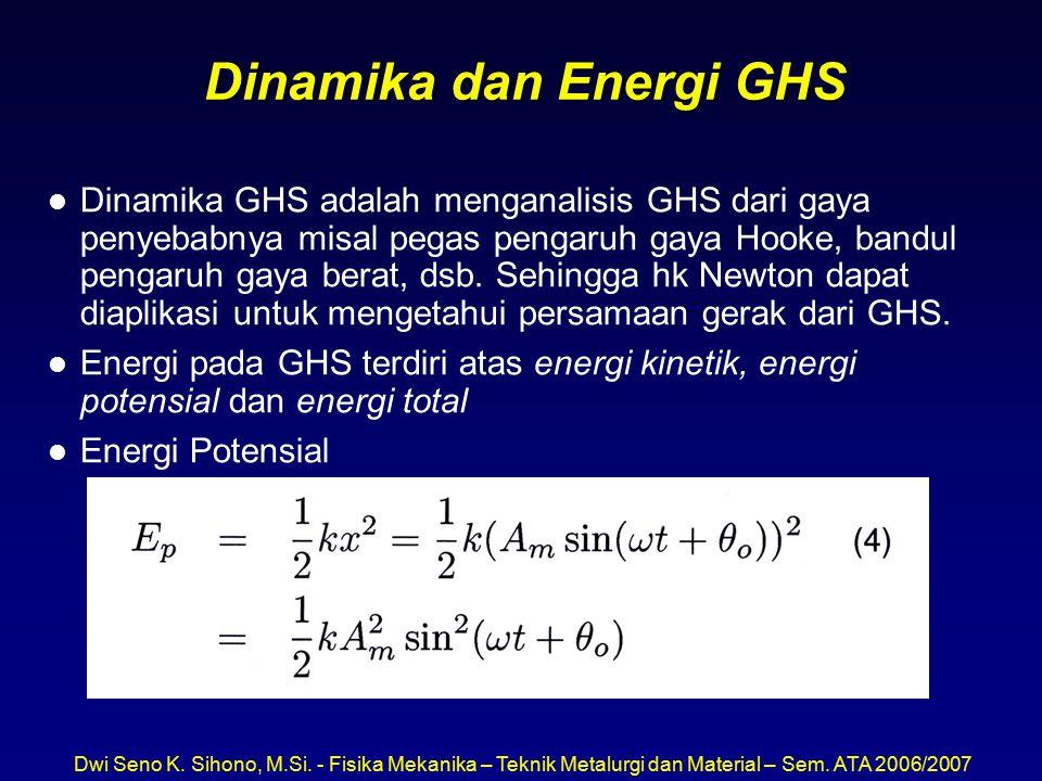 Dwi Seno K. Sihono, M.Si. - Fisika Mekanika – Teknik Metalurgi dan Material – Sem. ATA 2006/2007 Dinamika dan Energi GHS l Dinamika GHS adalah mengana