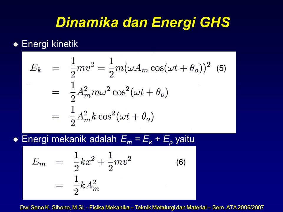 Dwi Seno K. Sihono, M.Si. - Fisika Mekanika – Teknik Metalurgi dan Material – Sem. ATA 2006/2007 Dinamika dan Energi GHS l Energi kinetik l Energi mek