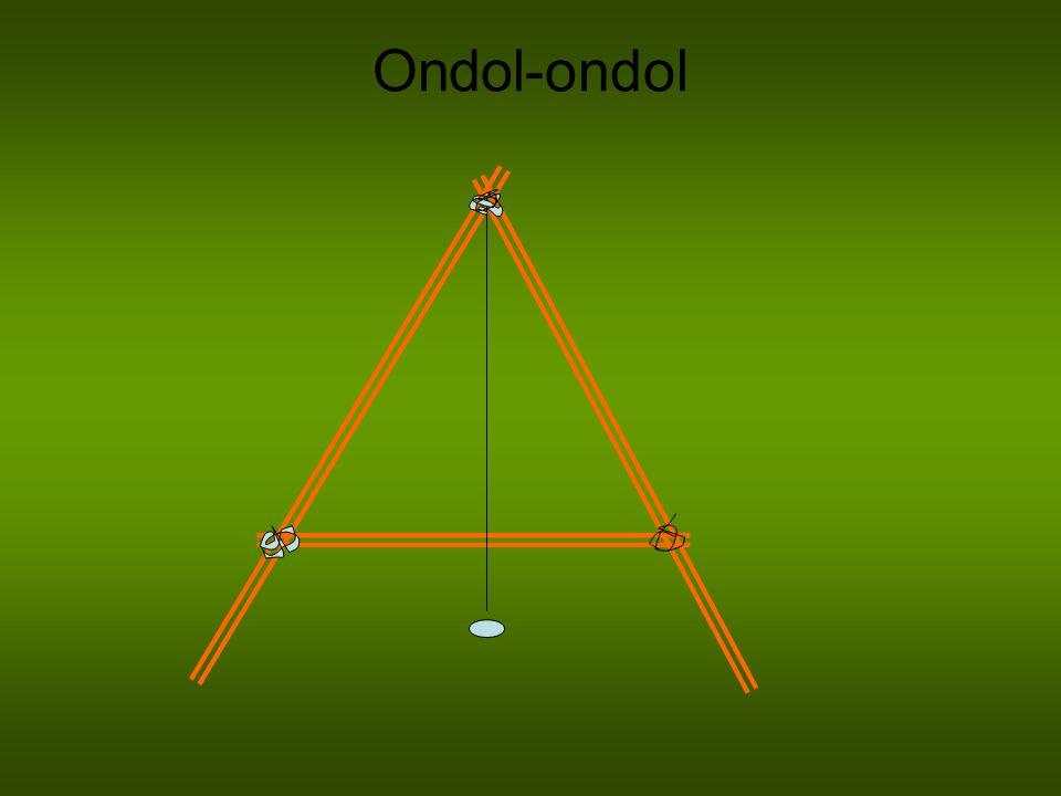 Ondol-ondol