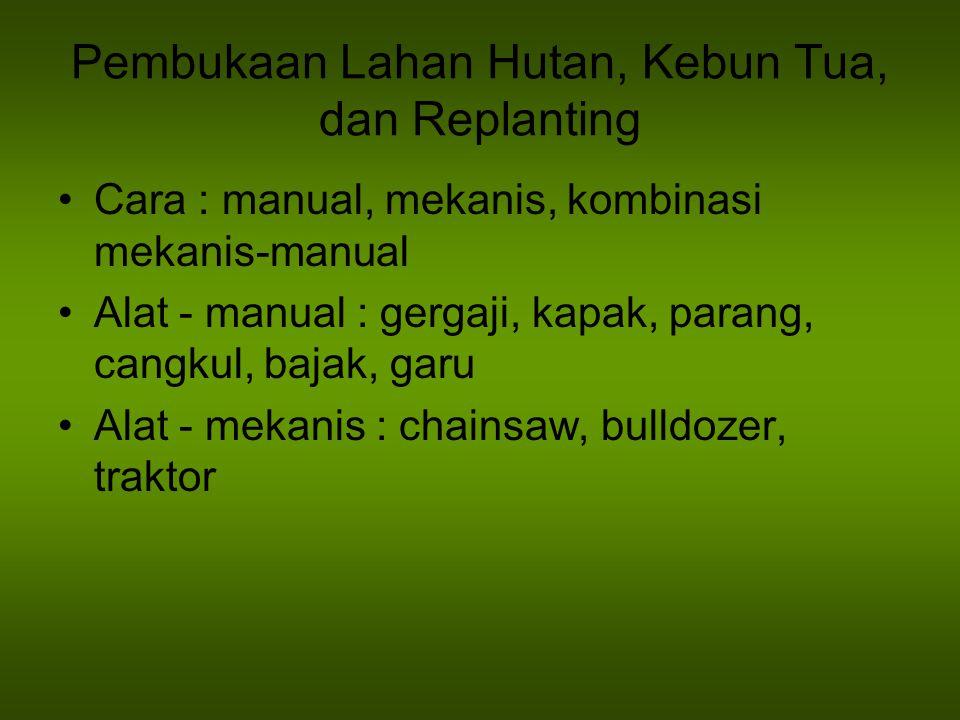 Pembukaan Lahan Hutan, Kebun Tua, dan Replanting Cara : manual, mekanis, kombinasi mekanis-manual Alat - manual : gergaji, kapak, parang, cangkul, baj