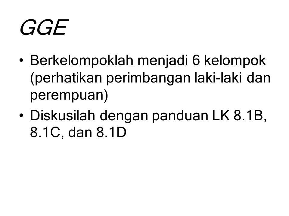 GGE Berkelompoklah menjadi 6 kelompok (perhatikan perimbangan laki-laki dan perempuan) Diskusilah dengan panduan LK 8.1B, 8.1C, dan 8.1D