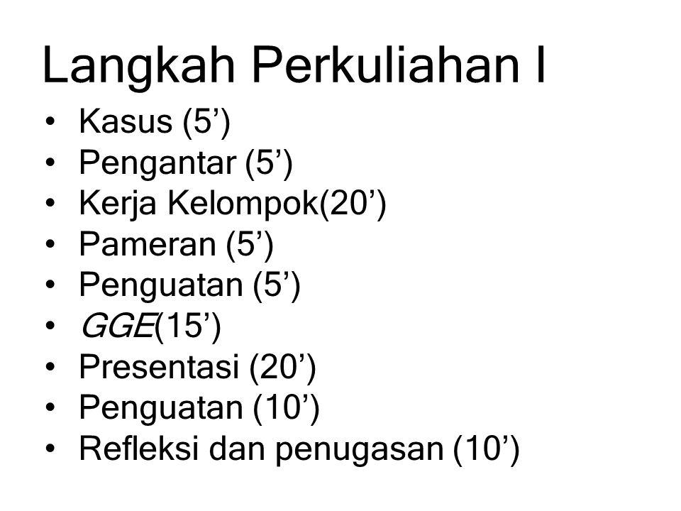 Langkah Perkuliahan I Kasus (5') Pengantar (5') Kerja Kelompok(20') Pameran (5') Penguatan (5') GGE(15') Presentasi (20') Penguatan (10') Refleksi dan penugasan (10')