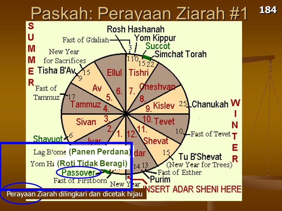Paskah: Perayaan Ziarah #1 Perayaan Ziarah dilingkari dan dicetak hijau (Roti Tidak Beragi) (Panen Perdana) 184