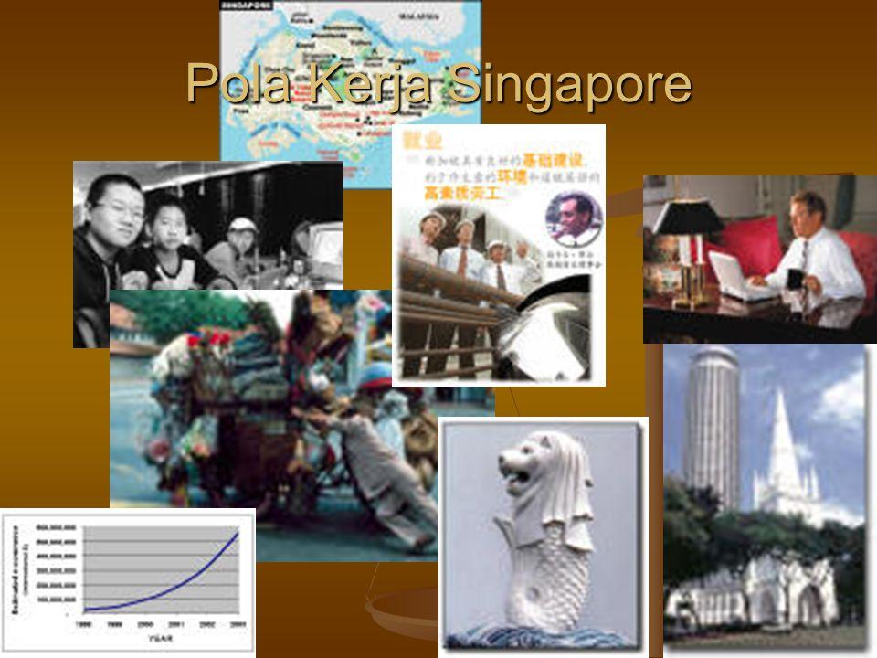 Pola Kerja Singapore