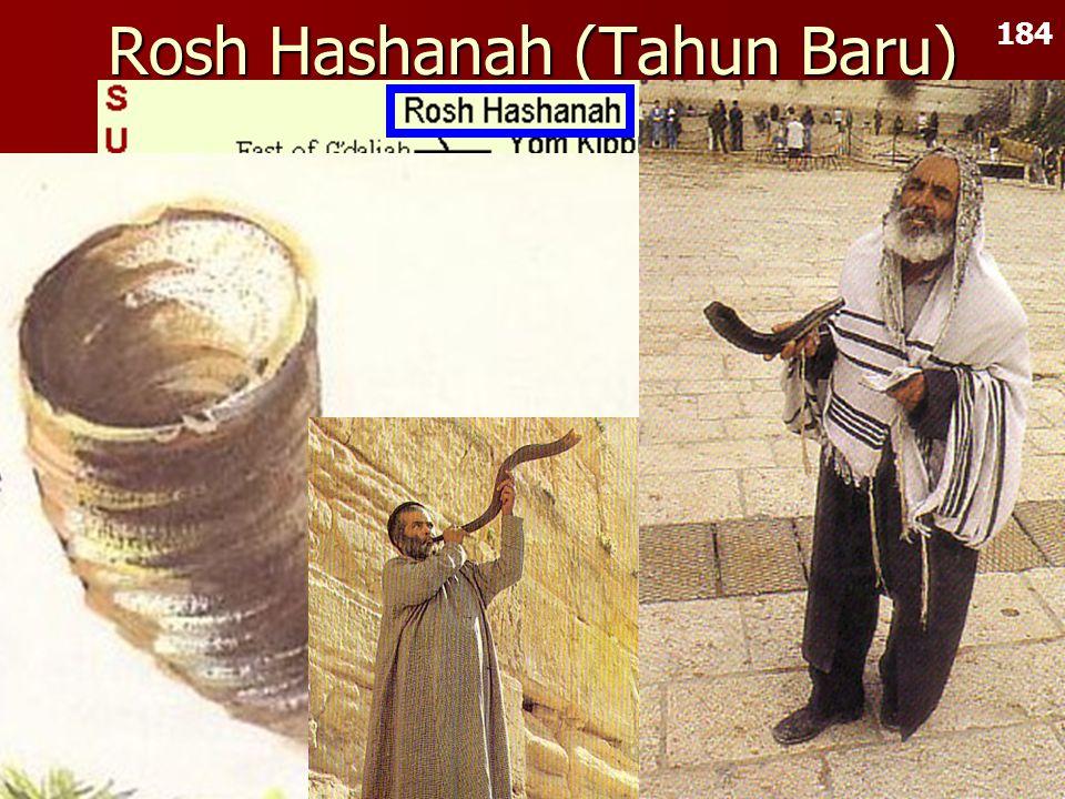 Rosh Hashanah (Tahun Baru) (Pentakosta) Penebusan Pemisahan Kebangkitan Roh Kudus (Roti Tidak Beragi) (Panen Perdana) 184 Perayaan Ziarah dilingkari dan dicetak hijau