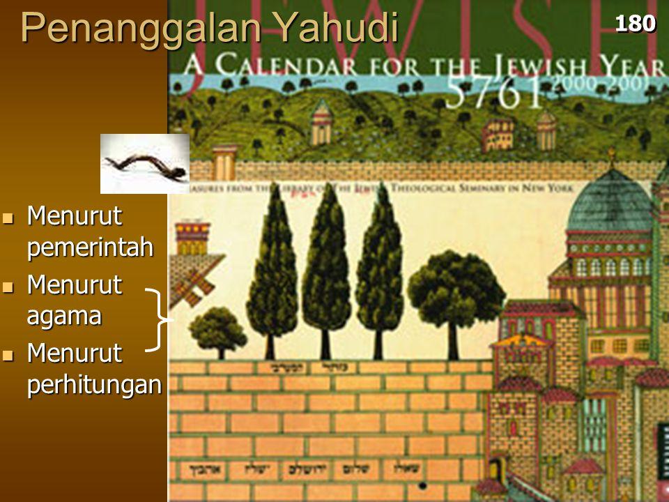 Menurut pemerintah Menurut pemerintah Menurut agama Menurut agama Menurut perhitungan Menurut perhitungan Penanggalan Yahudi 180