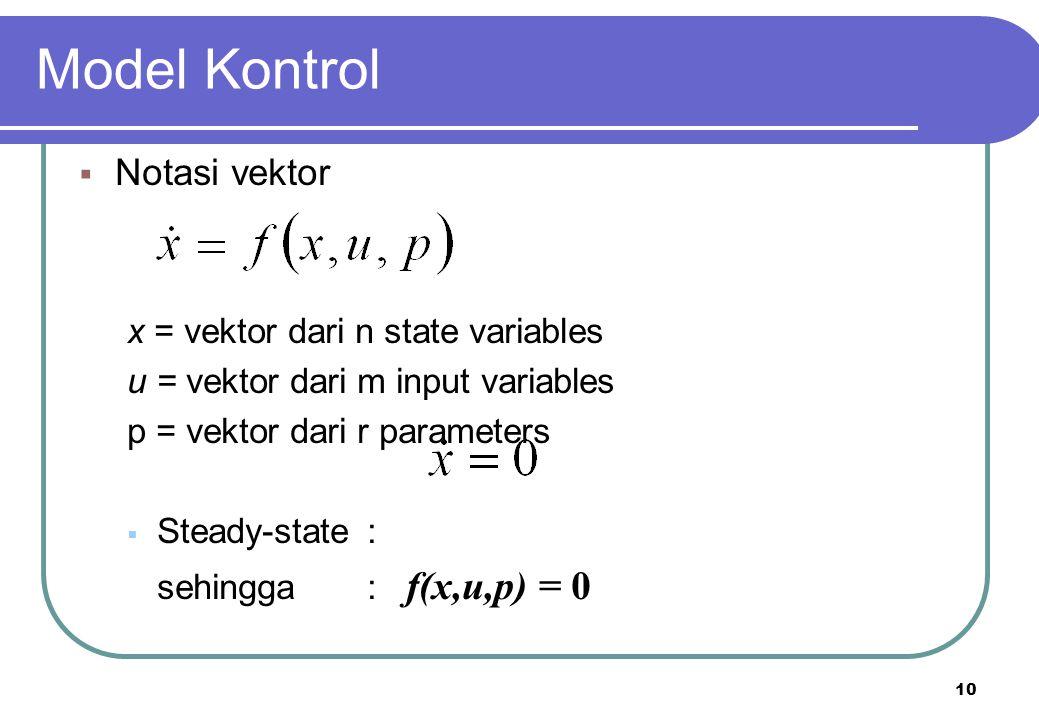 10 Model Kontrol  Notasi vektor x = vektor dari n state variables u = vektor dari m input variables p = vektor dari r parameters  Steady-state: sehi