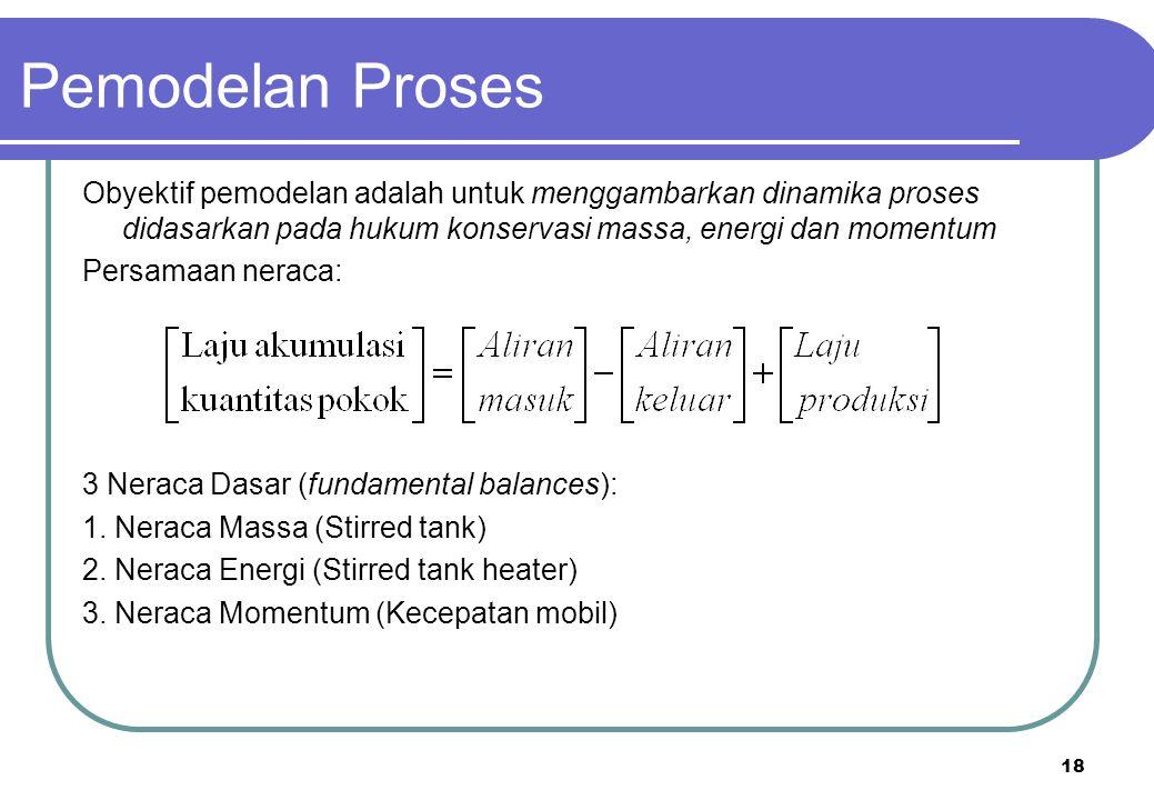 18 Obyektif pemodelan adalah untuk menggambarkan dinamika proses didasarkan pada hukum konservasi massa, energi dan momentum Persamaan neraca: 3 Nerac