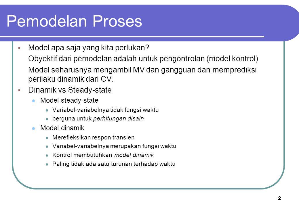 2 Pemodelan Proses  Model apa saja yang kita perlukan? Obyektif dari pemodelan adalah untuk pengontrolan (model kontrol) Model seharusnya mengambil M