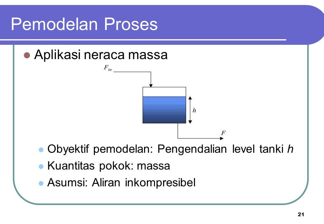 21 Aplikasi neraca massa Obyektif pemodelan: Pengendalian level tanki h Kuantitas pokok: massa Asumsi: Aliran inkompresibel Pemodelan Proses