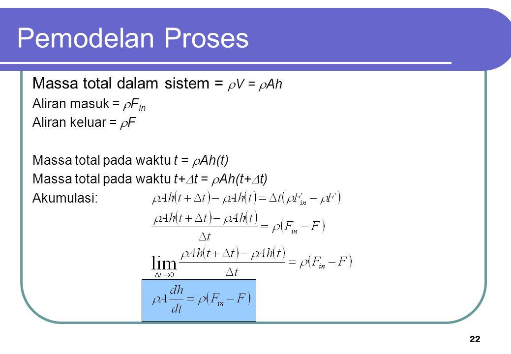 22 Massa total dalam sistem =  V =  Ah Aliran masuk =  F in Aliran keluar =  F Massa total pada waktu t =  Ah(t) Massa total pada waktu t+  t =