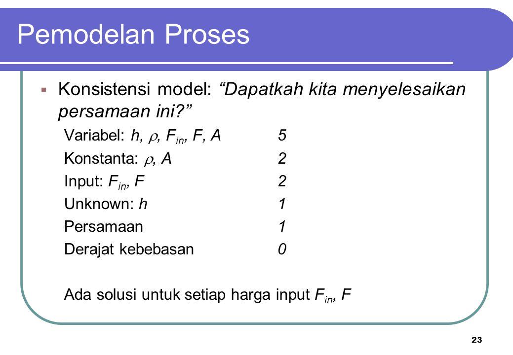 """23  Konsistensi model: """"Dapatkah kita menyelesaikan persamaan ini?"""" Variabel: h, , F in, F, A5 Konstanta: , A2 Input: F in, F2 Unknown: h1 Persamaa"""