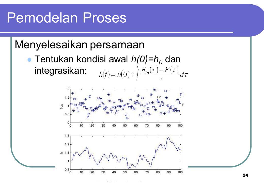 24 Menyelesaikan persamaan Tentukan kondisi awal h(0)=h 0 dan integrasikan: Pemodelan Proses