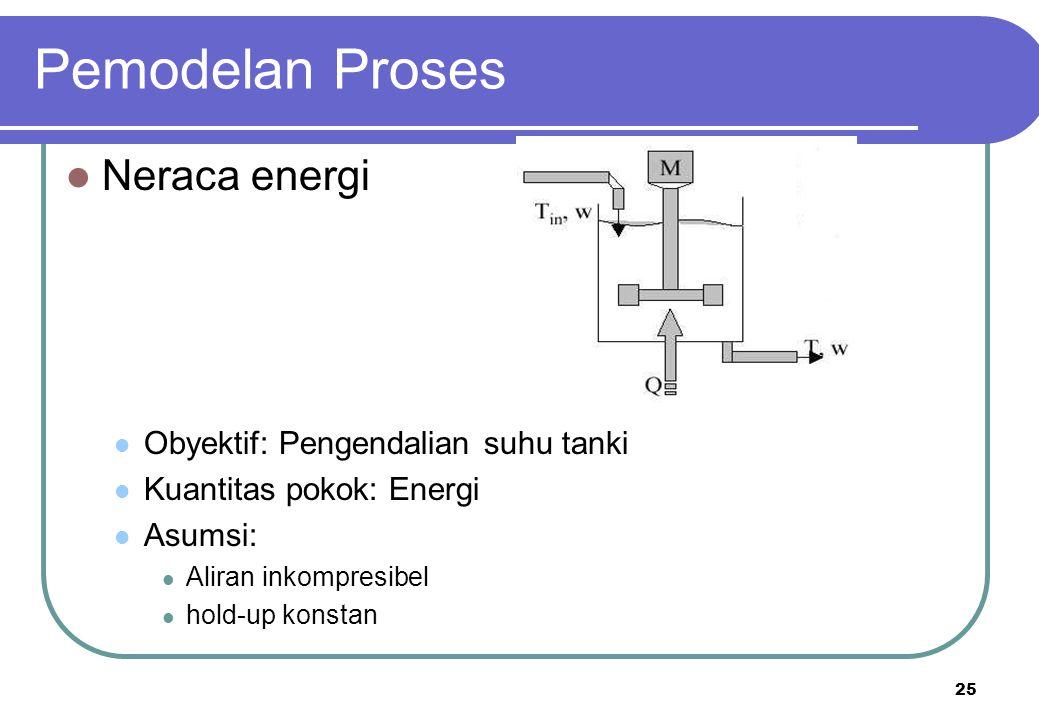 25 Neraca energi Obyektif: Pengendalian suhu tanki Kuantitas pokok: Energi Asumsi: Aliran inkompresibel hold-up konstan Pemodelan Proses