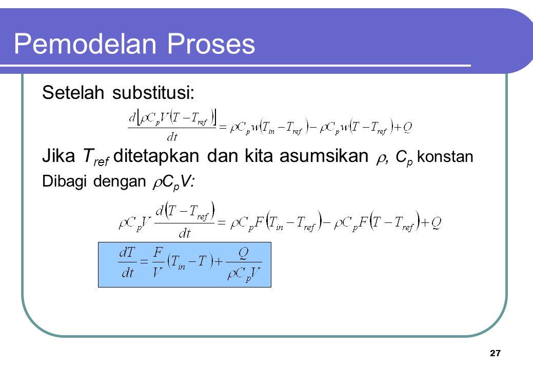 27 Setelah substitusi: Jika T ref ditetapkan dan kita asumsikan , C p konstan Dibagi dengan  C p V: Pemodelan Proses