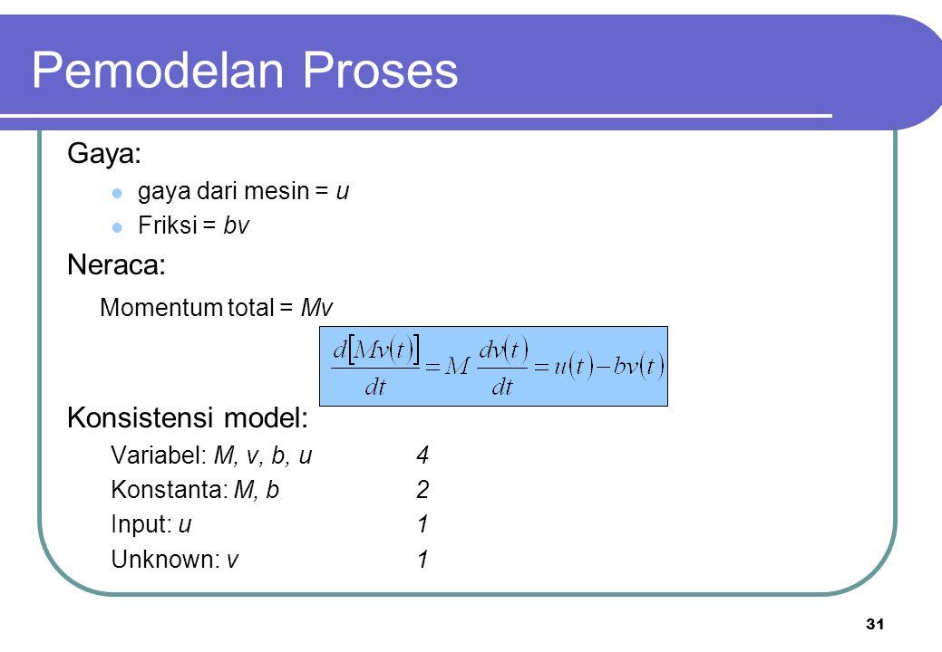 31 Gaya: gaya dari mesin = u Friksi = bv Neraca: Momentum total = Mv Konsistensi model: Variabel: M, v, b, u4 Konstanta: M, b2 Input: u1 Unknown: v1 P