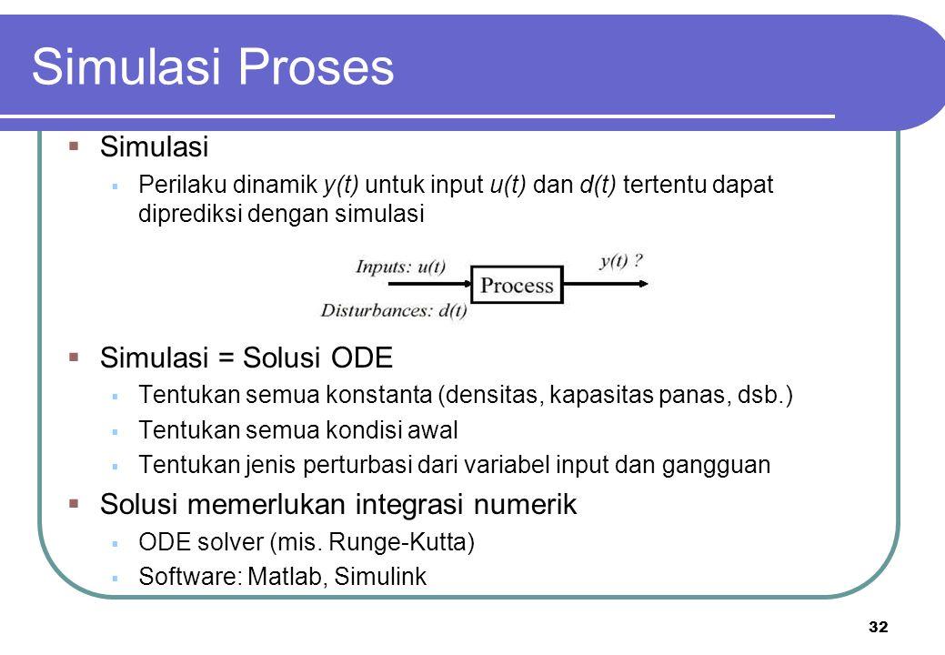 32 Simulasi Proses  Simulasi  Perilaku dinamik y(t) untuk input u(t) dan d(t) tertentu dapat diprediksi dengan simulasi  Simulasi = Solusi ODE  Te