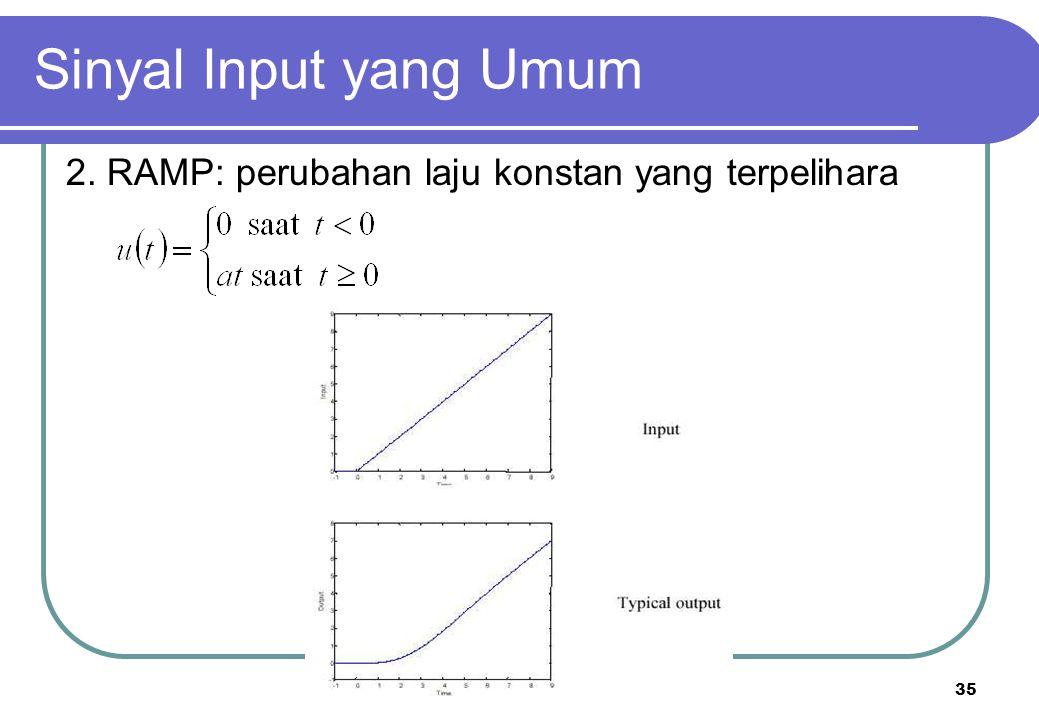 35 Sinyal Input yang Umum 2. RAMP: perubahan laju konstan yang terpelihara