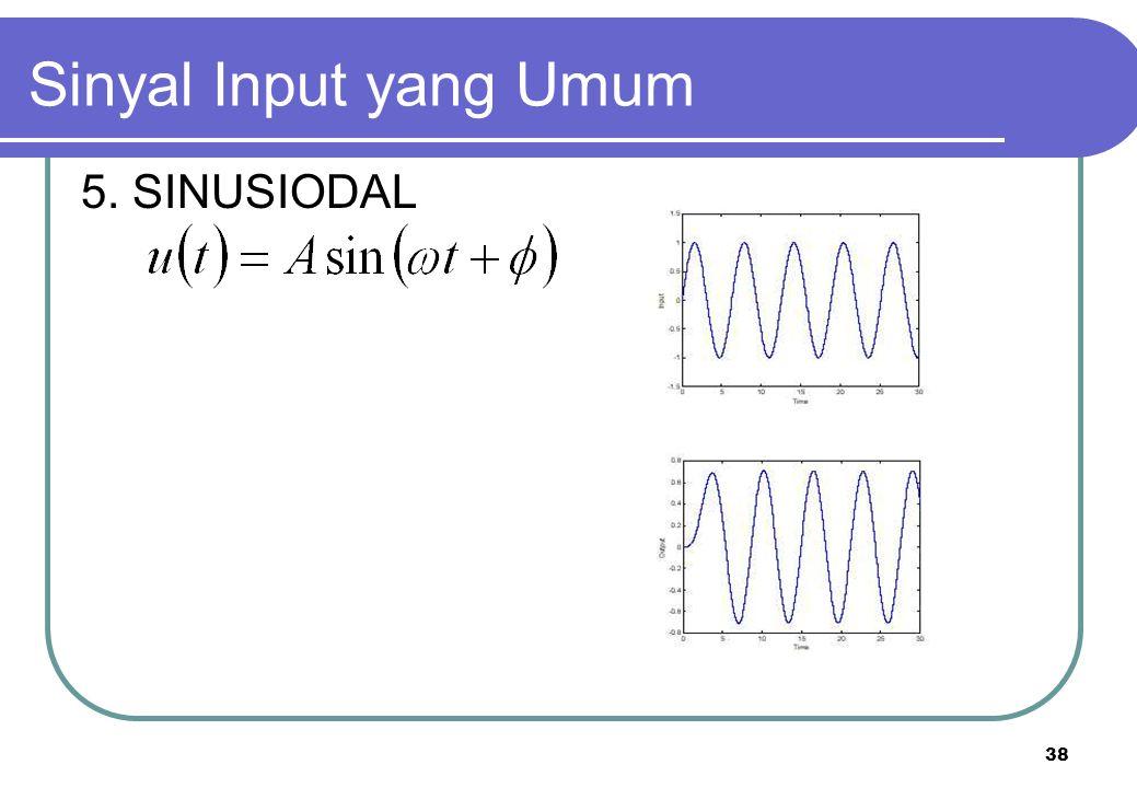 38 5. SINUSIODAL Sinyal Input yang Umum