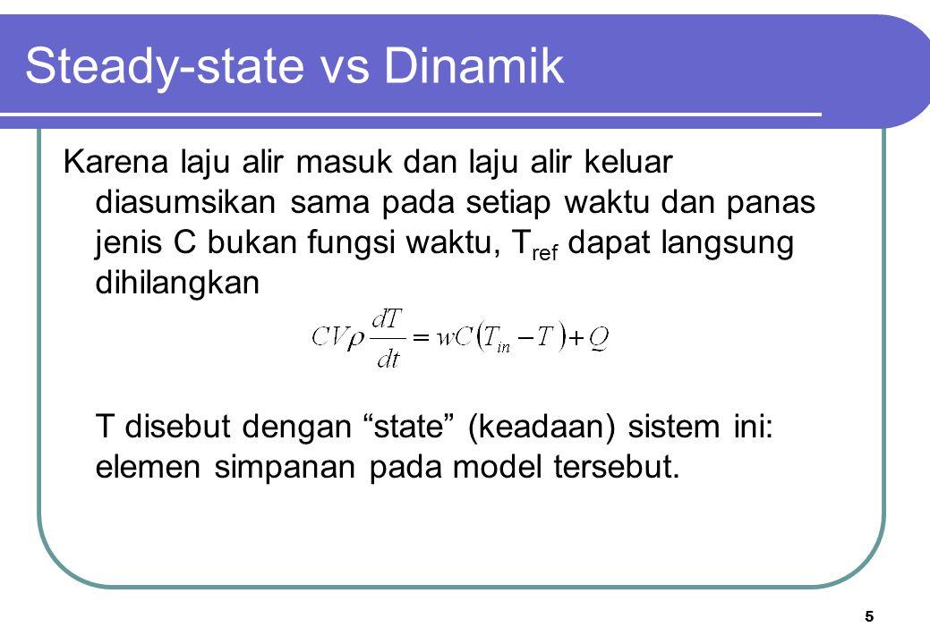 5 Steady-state vs Dinamik Karena laju alir masuk dan laju alir keluar diasumsikan sama pada setiap waktu dan panas jenis C bukan fungsi waktu, T ref d