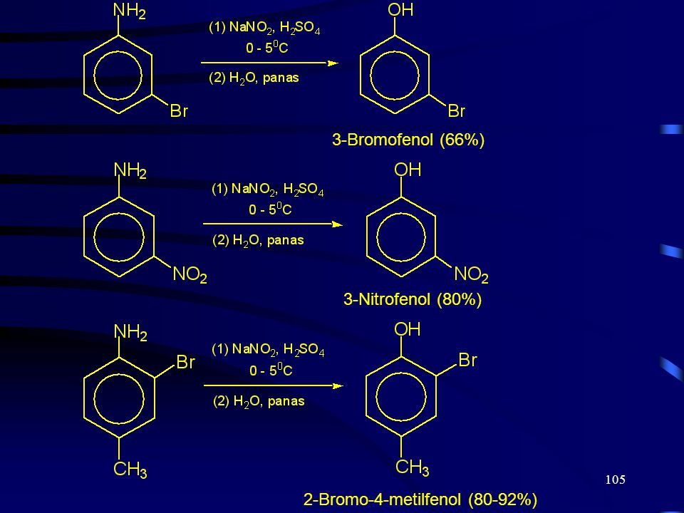 105 3-Bromofenol (66%) 3-Nitrofenol (80%) 2-Bromo-4-metilfenol (80-92%)