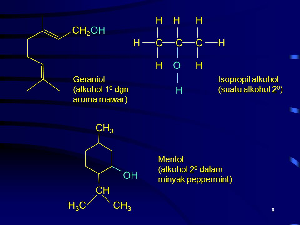 8 CH 2 OH Geraniol (alkohol 1 0 dgn aroma mawar) CCCHH H H O H Isopropil alkohol (suatu alkohol 2 0 ) H H H CH 3 H3CH3C CH OH Mentol (alkohol 2 0 dala