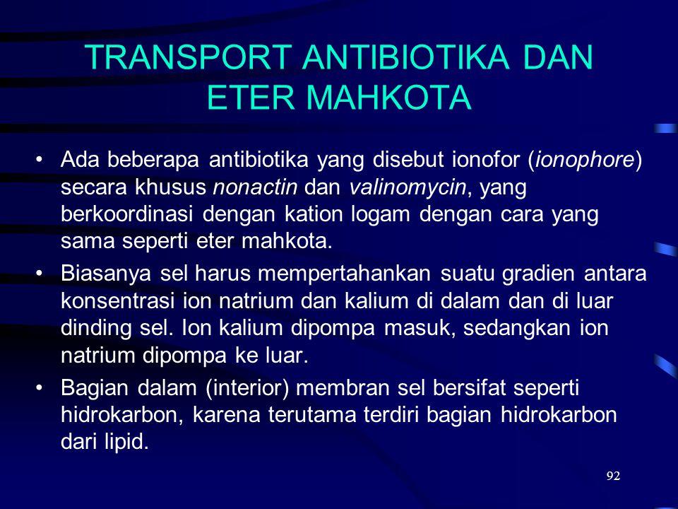 92 Ada beberapa antibiotika yang disebut ionofor (ionophore) secara khusus nonactin dan valinomycin, yang berkoordinasi dengan kation logam dengan car