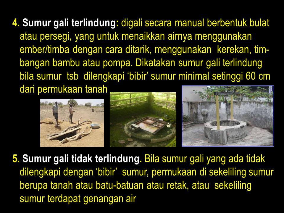 4. Sumur gali terlindung: digali secara manual berbentuk bulat atau persegi, yang untuk menaikkan airnya menggunakan ember/timba dengan cara ditarik,