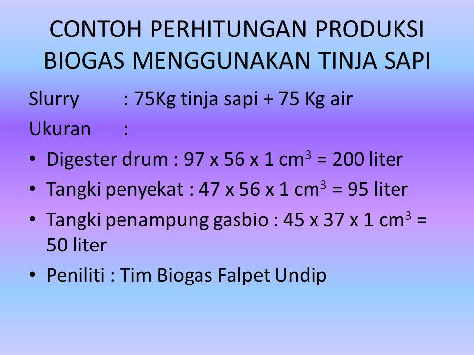 CONTOH PERHITUNGAN PRODUKSI BIOGAS MENGGUNAKAN TINJA SAPI Slurry : 75Kg tinja sapi + 75 Kg air Ukuran : Digester drum : 97 x 56 x 1 cm 3 = 200 liter Tangki penyekat : 47 x 56 x 1 cm 3 = 95 liter Tangki penampung gasbio : 45 x 37 x 1 cm 3 = 50 liter Peniliti : Tim Biogas Falpet Undip
