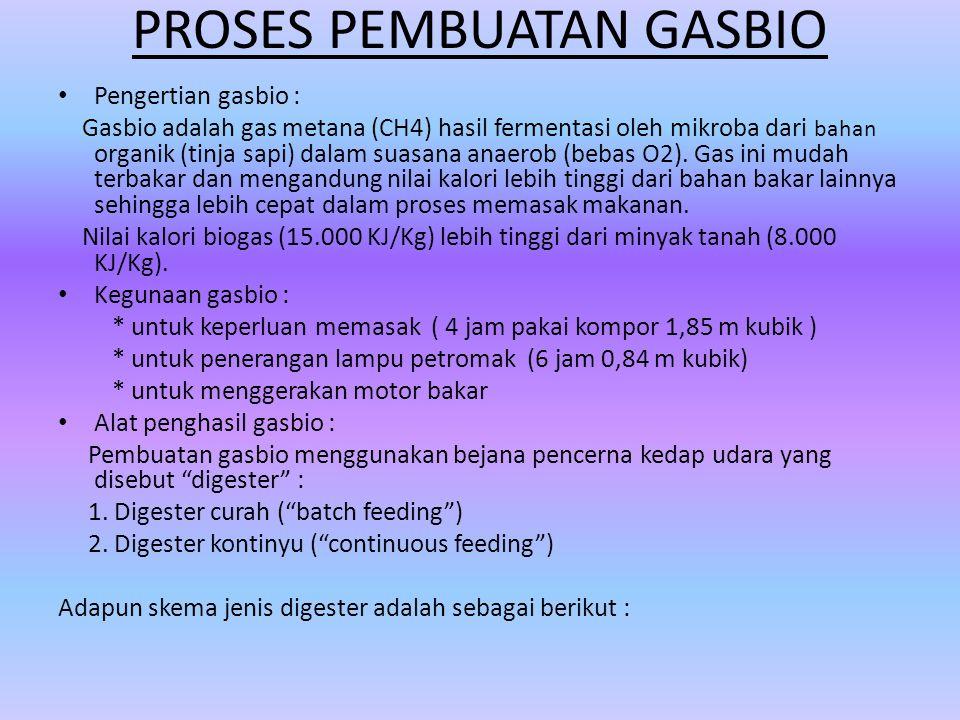 PROSES PEMBUATAN GASBIO Pengertian gasbio : Gasbio adalah gas metana (CH4) hasil fermentasi oleh mikroba dari bahan organik (tinja sapi) dalam suasana anaerob (bebas O2).